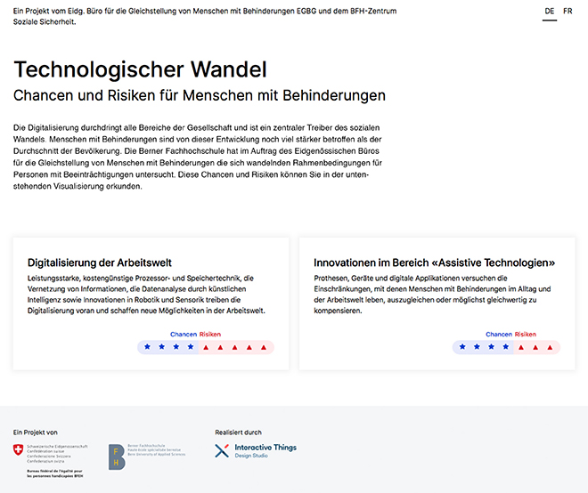 Screenshot der Visualisierung